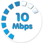 Home uncapped WDSL 10Mbps